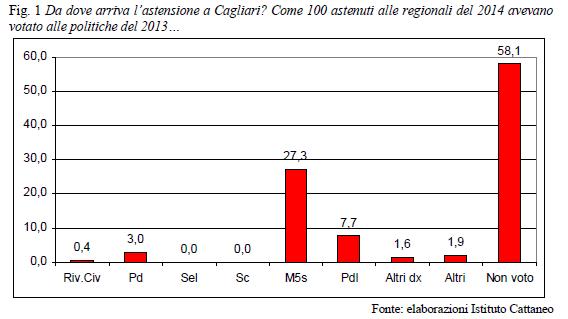 cattaneo1