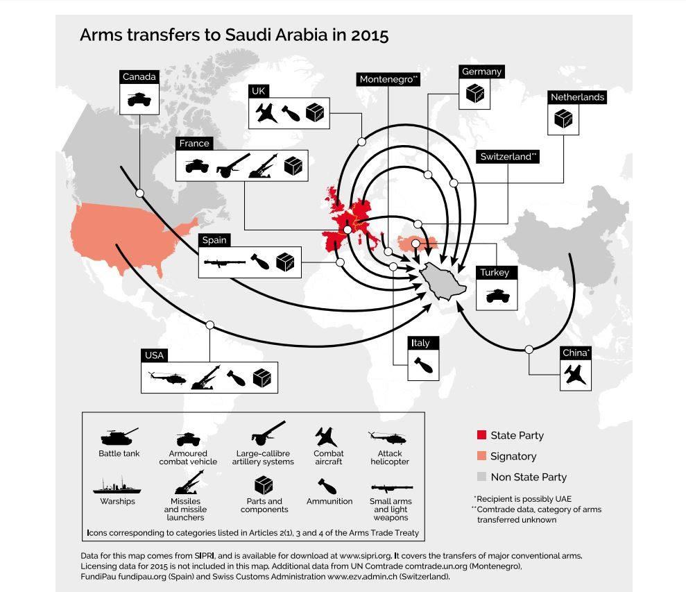 armi_arabia_mappa_trasferimenti
